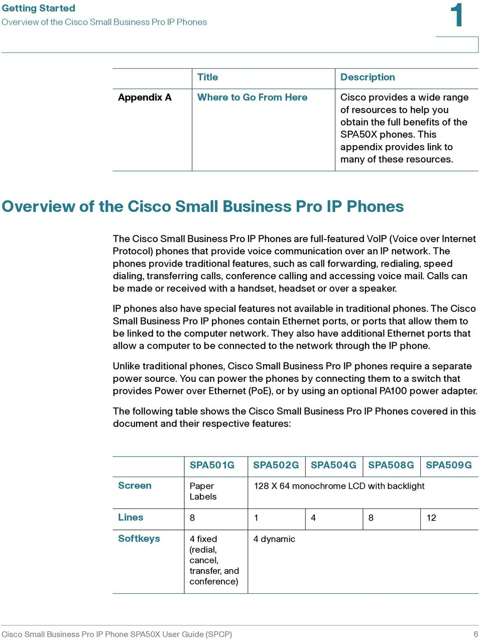 Overview of the Cisco Small Business Pro IP Phones The Cisco Small Business Pro IP Phones are full-featured VoIP (Voice over Internet Protocol) phones that provide voice communication over an IP
