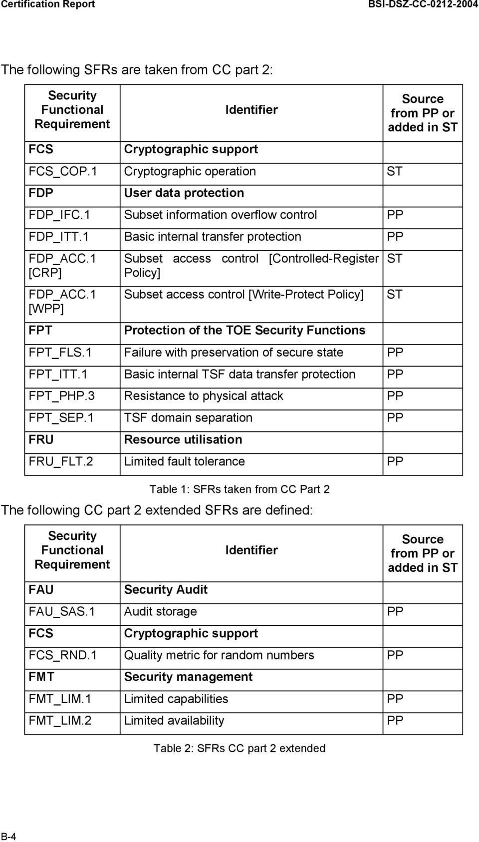 1 [WPP] FPT Subset access control [Controlled-Register Policy] Subset access control [Write-Protect Policy] Protection of the TOE Security Functions FPT_FLS.