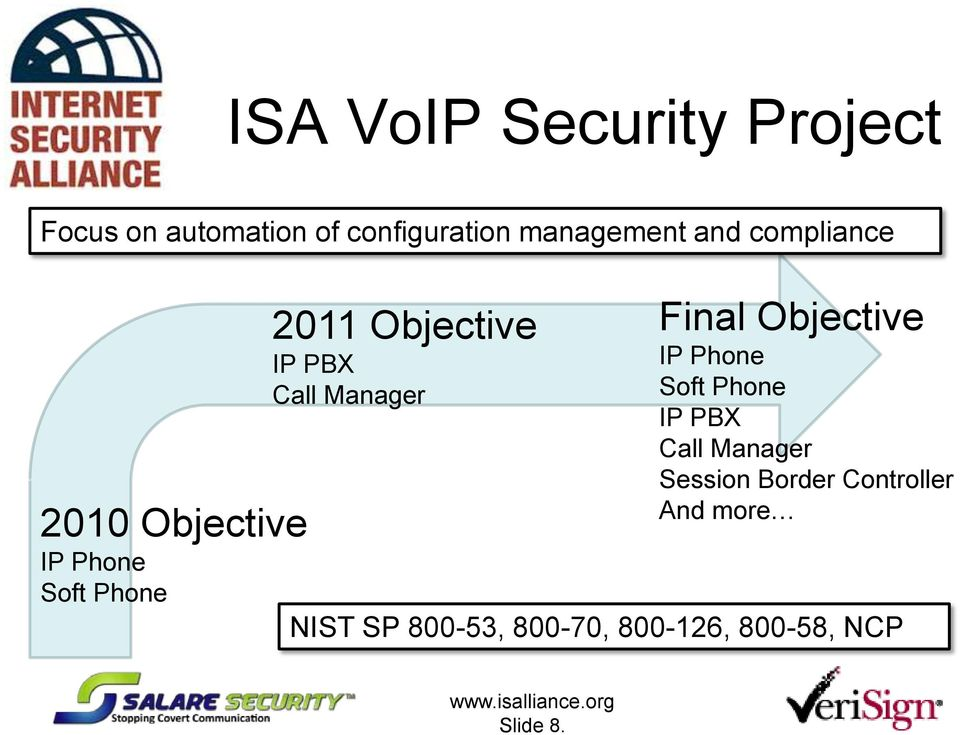 Soft Phone IP PBX Call Manager Session Border Controller And more 2010