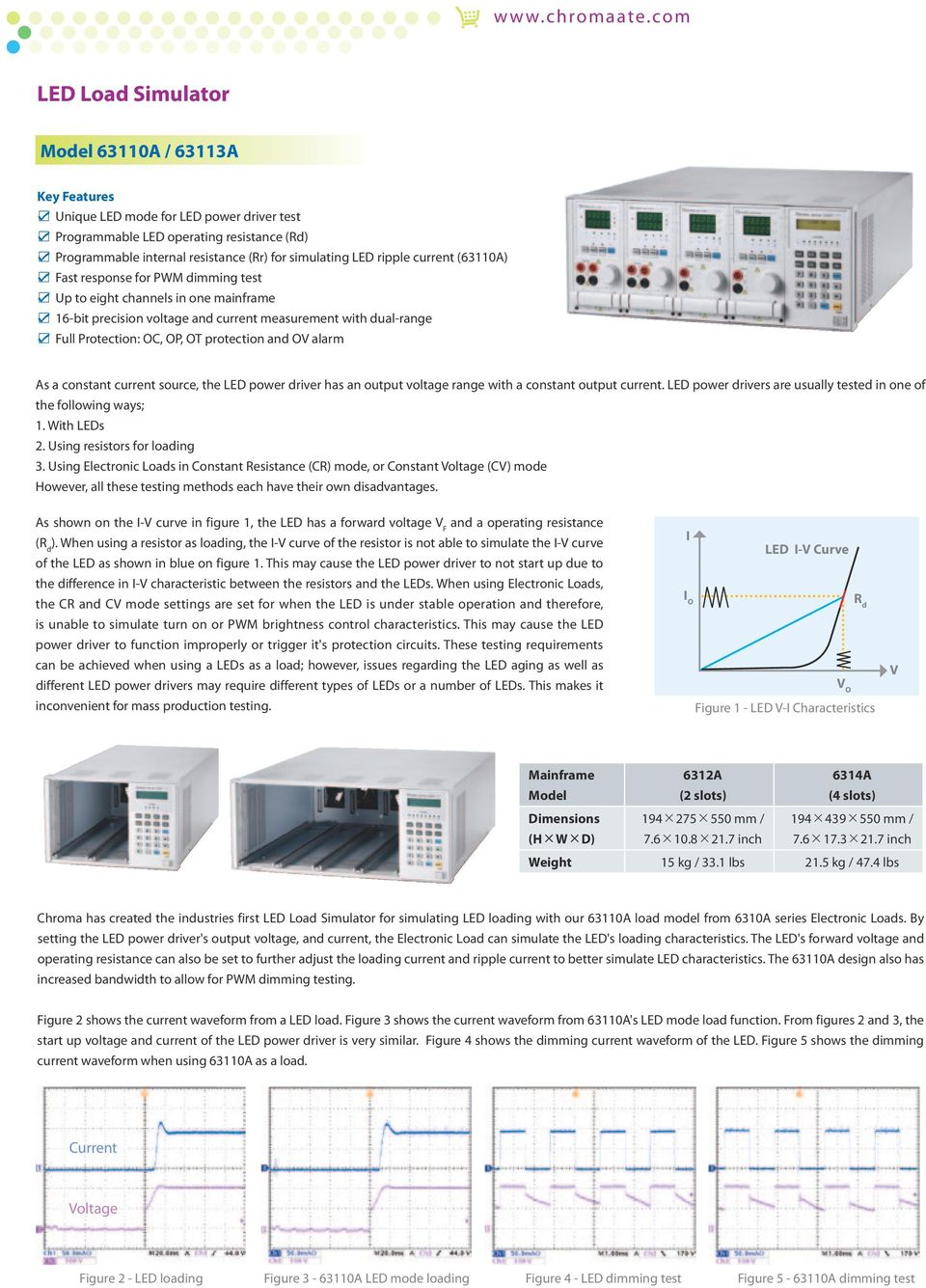 ripple current (63110A) Fast response for PWM dimming test Up to eight channels in one mainframe 16-bit precision voltage and current measurement with dual-range Full Protection: OC, OP, OT