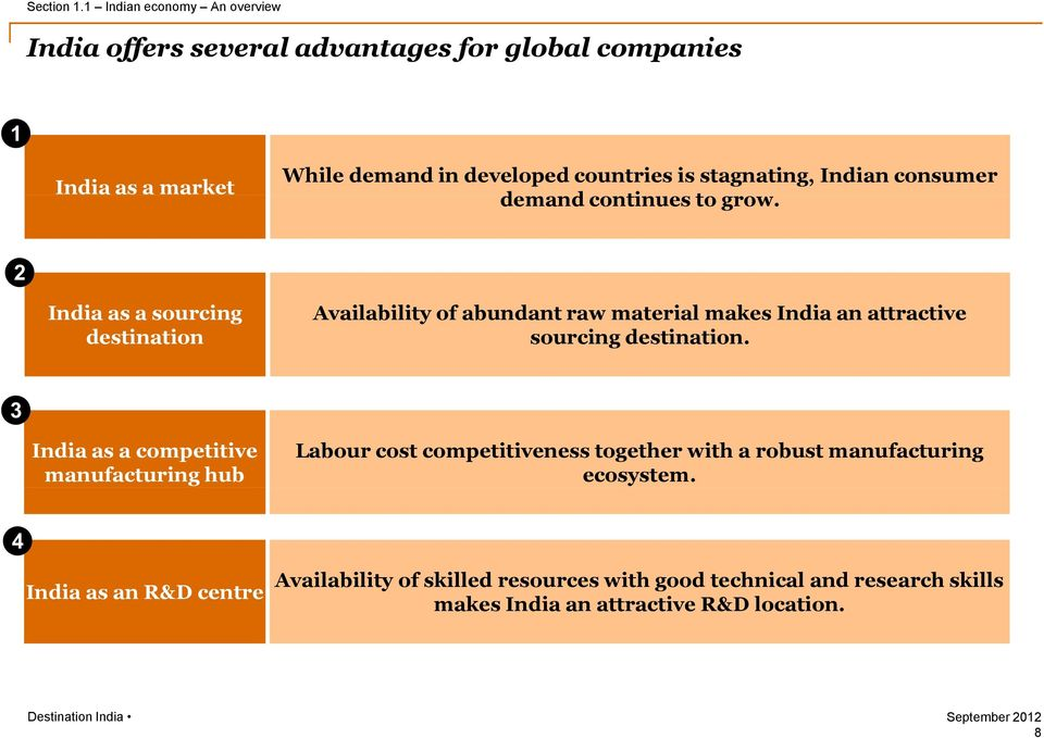 @ India as a sourcing destination Availability of abundant raw material makes India an attractive sourcing destination.