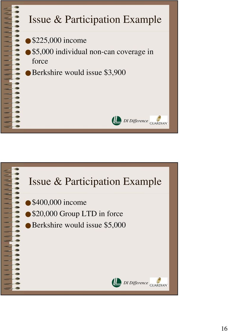 issue $3,900 Issue & Participation Example $400,000