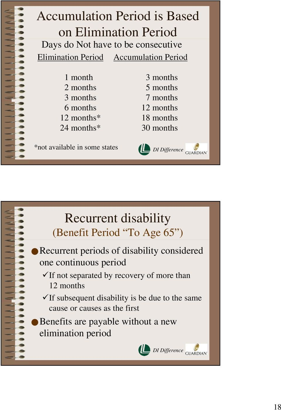 disability (Benefit Period To Age 65 ) Recurrent periods of disability considered one continuous period If not separated by recovery of more