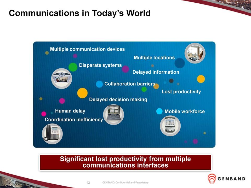 decision making Human delay Coordination inefficiency Lost productivity Mobile