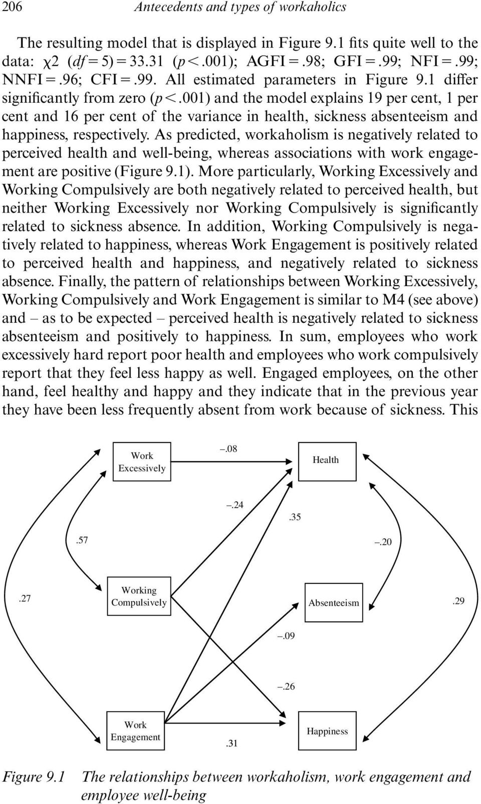 As predicted, workaholism is negatively related to perceived health and well-being, whereas associations with work engagement are positive (Figure 9.1).