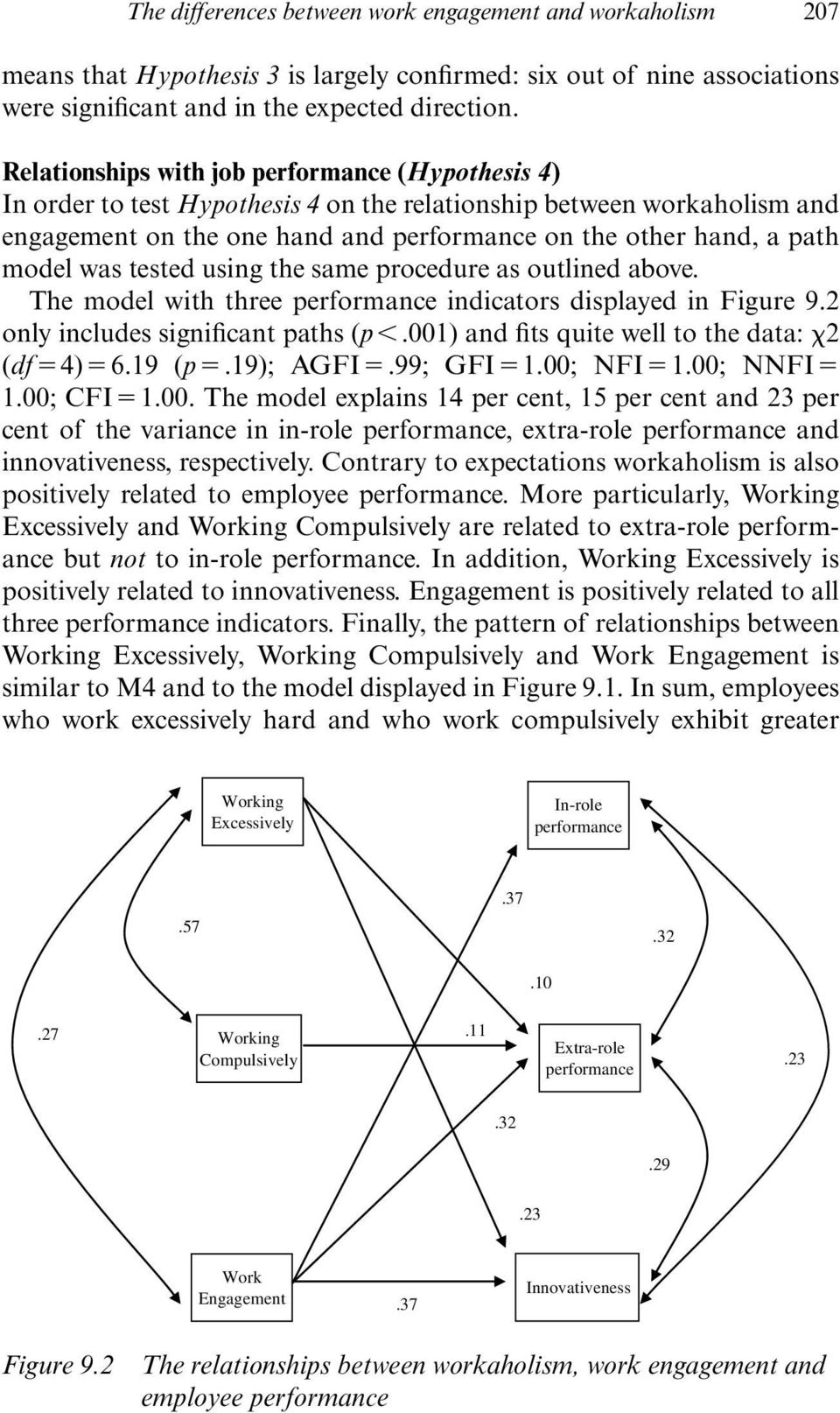 was tested using the same procedure as outlined above. The model with three performance indicators displayed in Figure 9.2 only includes significant paths (p.