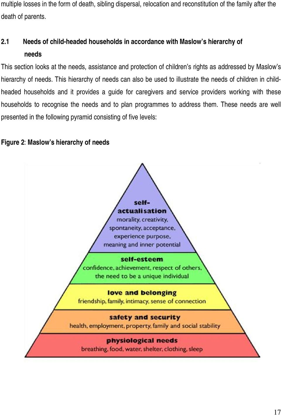 Maslow s hierarchy of needs.