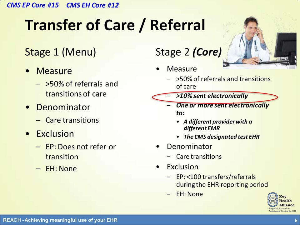 transitions of care >10% sent electronically One or more sent electronically to: A different provider with a different EMR The