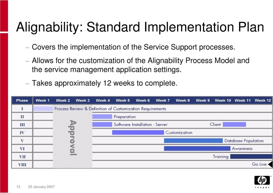 Allows for the customization of the Alignability Process Model and