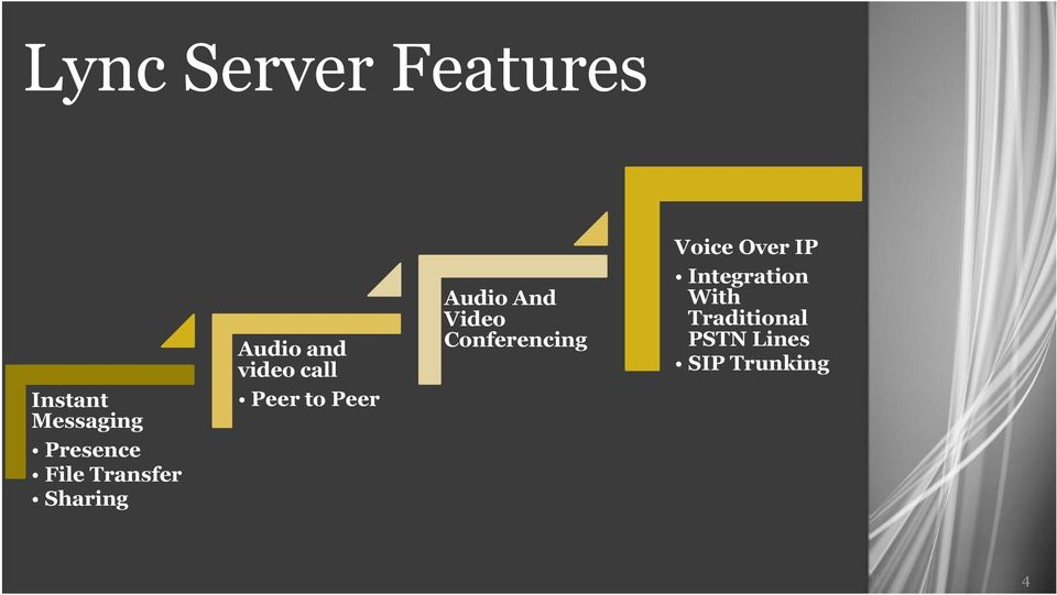 Peer Audio And Video Conferencing Voice Over IP