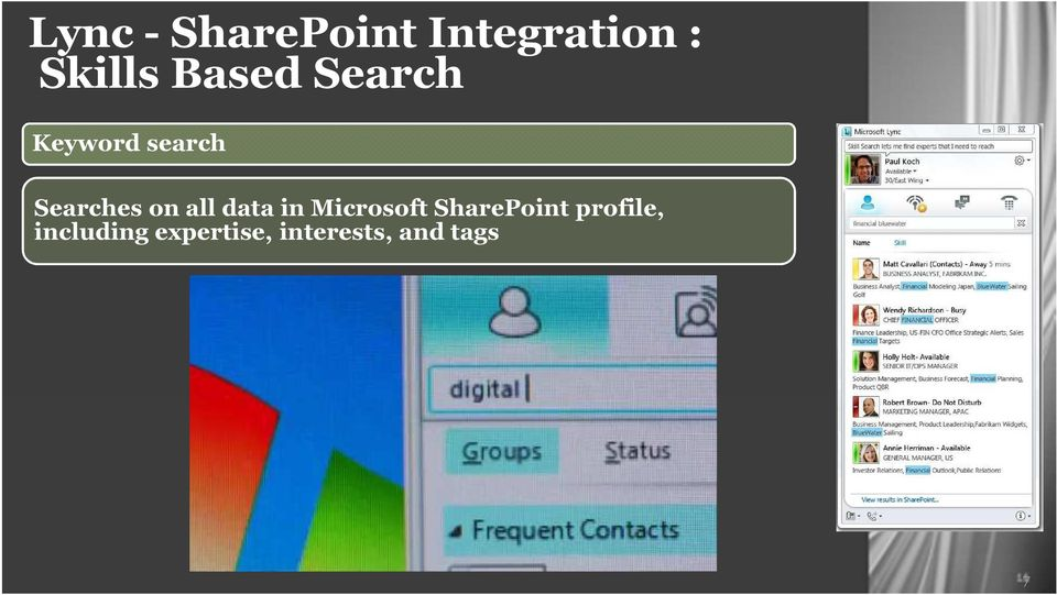 all data in Microsoft SharePoint
