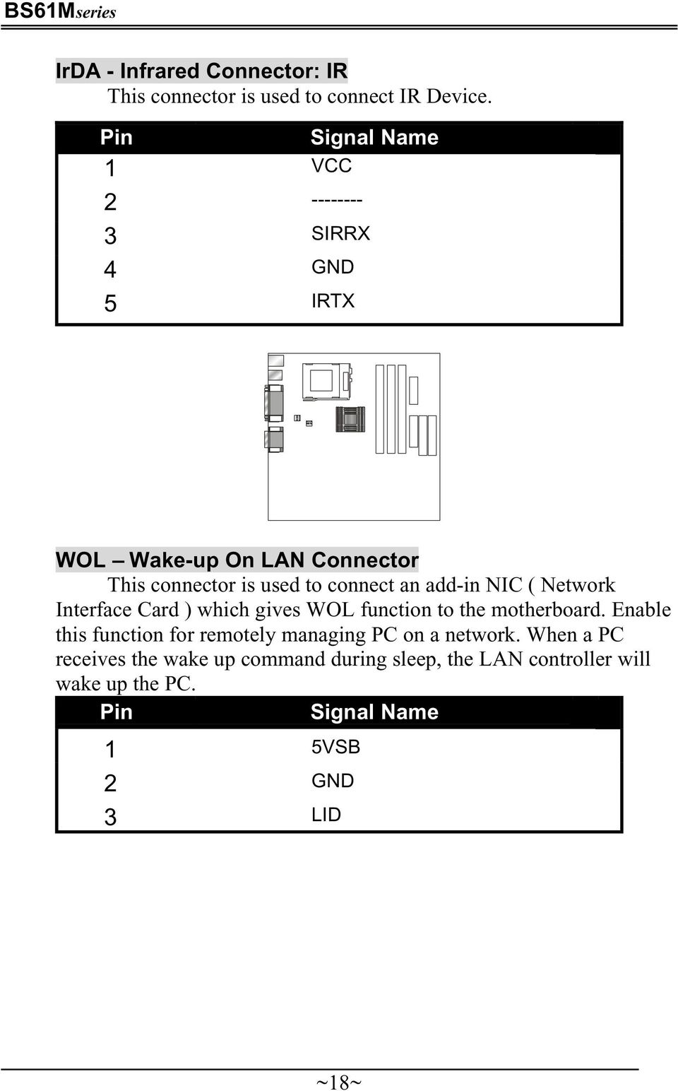 to connect an add-in NIC ( Network Interface Card ) which gives WOL function to the motherboard.