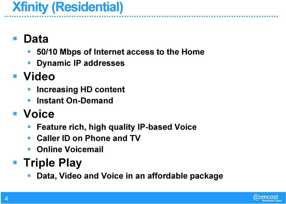 Voice Feature rich, high quality IP-based Voice Caller ID on Phone and
