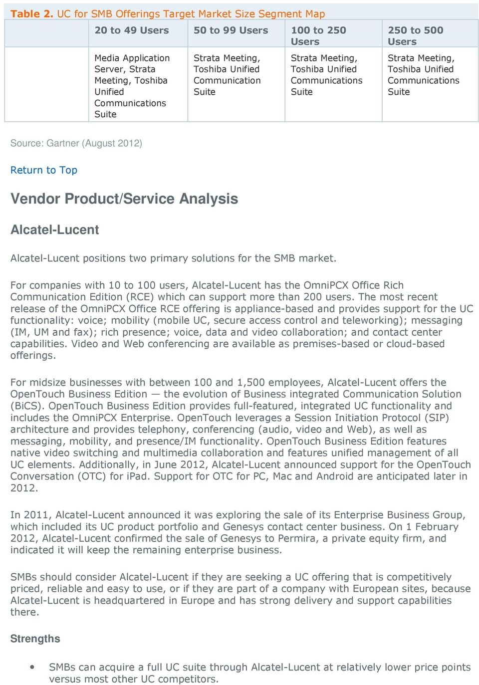 Communication Suite Strata Meeting, Toshiba Unified Suite 250 to 500 Users Strata Meeting, Toshiba Unified Suite Source: Gartner (August 2012) Vendor Product/Service Analysis Alcatel-Lucent
