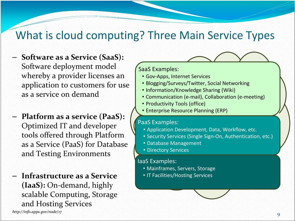 Optimized IT and developer tools offered through Platform as a Service (PaaS) for Database and Testing Environments Infrastructure as a Service (IaaS): On-demand, highly scalable Computing, Storage