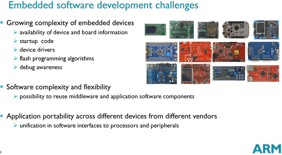 complexity and flexibility possibility to reuse middleware and application software components Application
