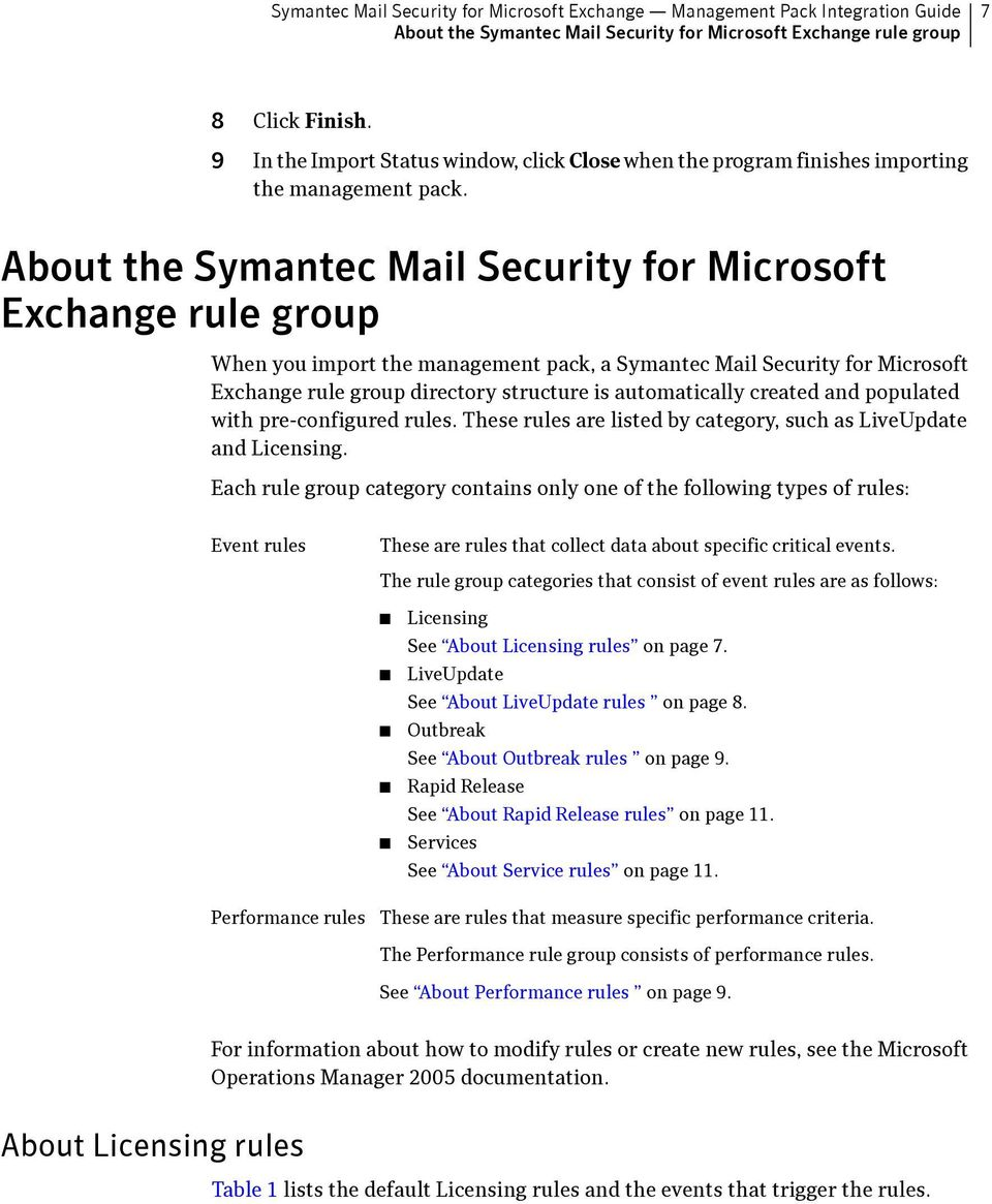 About the Symantec Mail Security for Microsoft Exchange rule group When you import the management pack, a Symantec Mail Security for Microsoft Exchange rule group directory structure is automatically