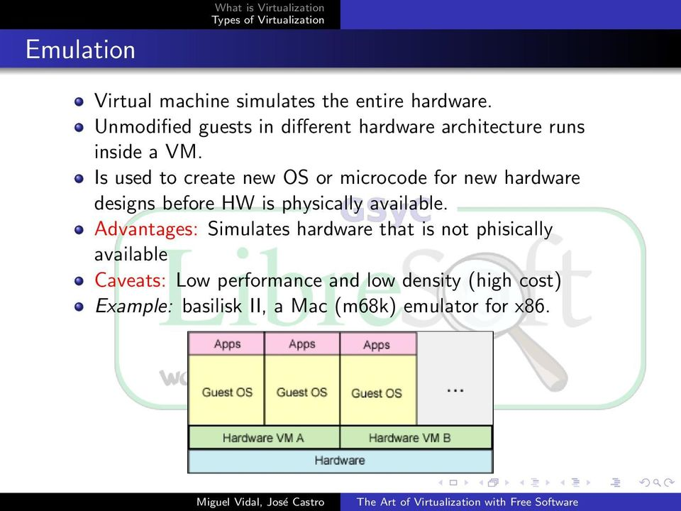 Is used to create new OS or microcode for new hardware designs before HW is physically available.