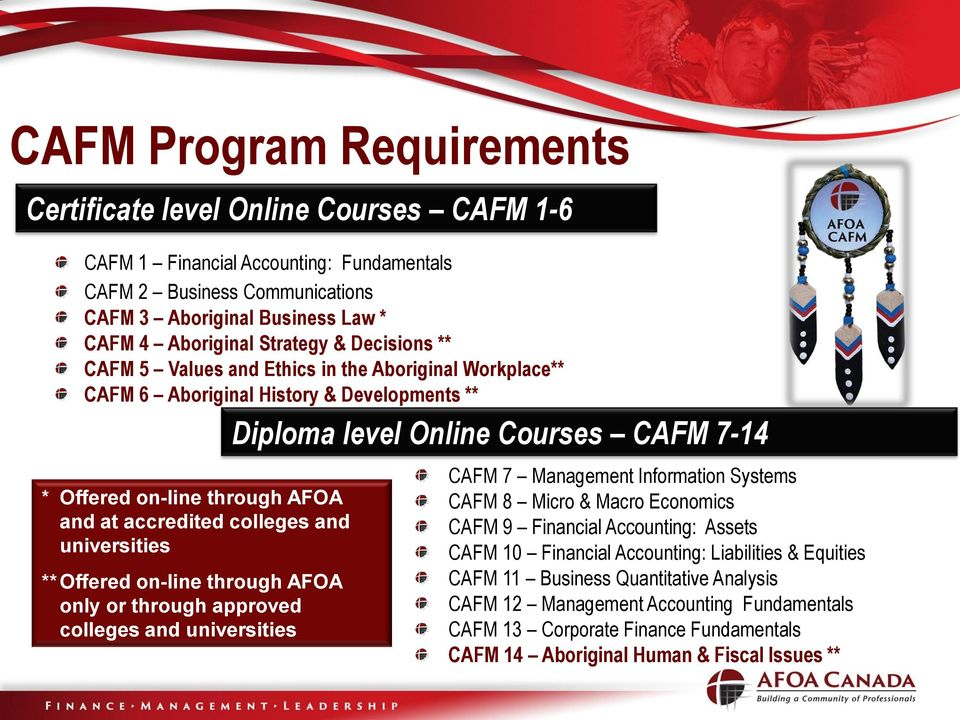 ** Offered on-line through AFOA only or through approved colleges and universities Diploma level Online Courses CAFM 7-14 CAFM 7 Management Information Systems CAFM 8 Micro & Macro Economics CAFM 9