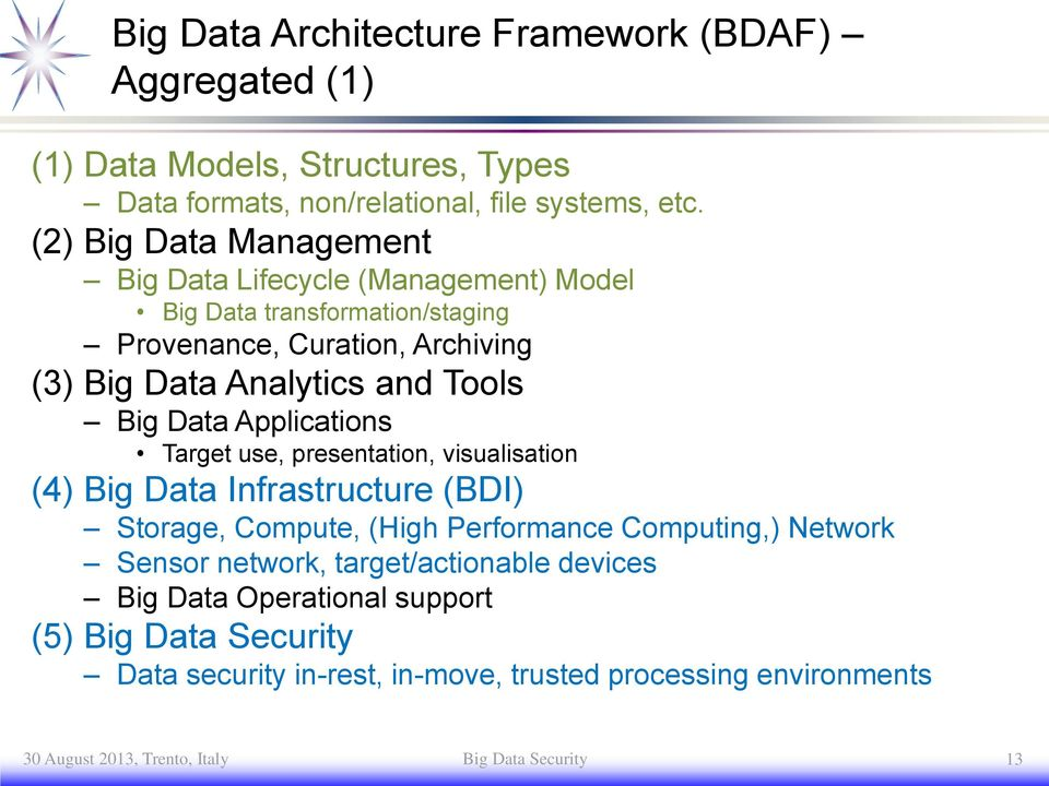 Applications Target use, presentation, visualisation (4) Big Infrastructure (BDI) Storage, Compute, (High Performance Computing,) Network Sensor