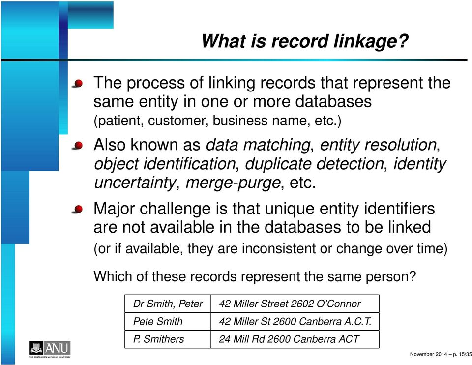 Major challenge is that unique entity identifiers are not available in the databases to be linked (or if available, they are inconsistent or change over time)