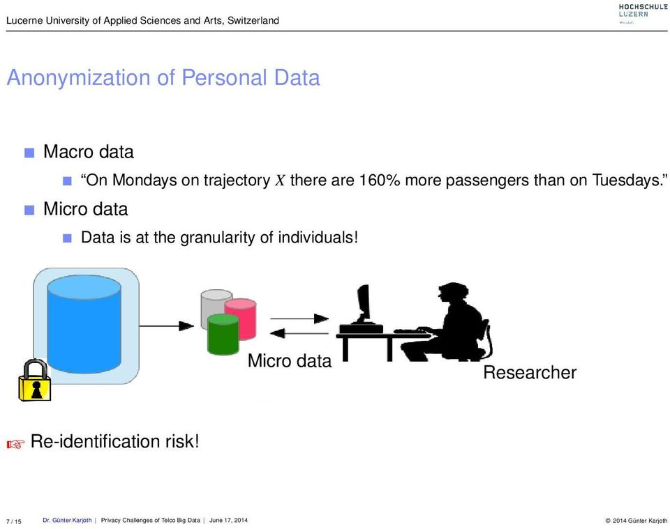 Micro data Data is at the granularity of individuals!