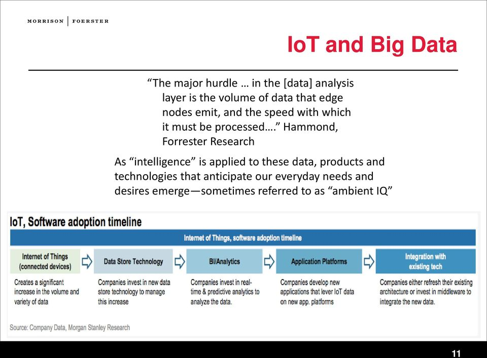 Hammond, Forrester Research IoT and Big Data As intelligence is applied to these