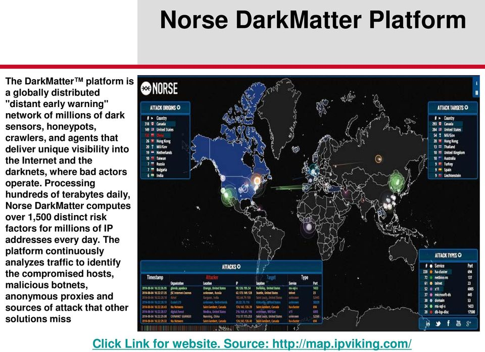 Processing hundreds of terabytes daily, Norse DarkMatter computes over 1,500 distinct risk factors for millions of IP addresses every day.