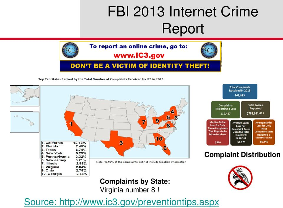 Tips Complaints by State: Virginia number