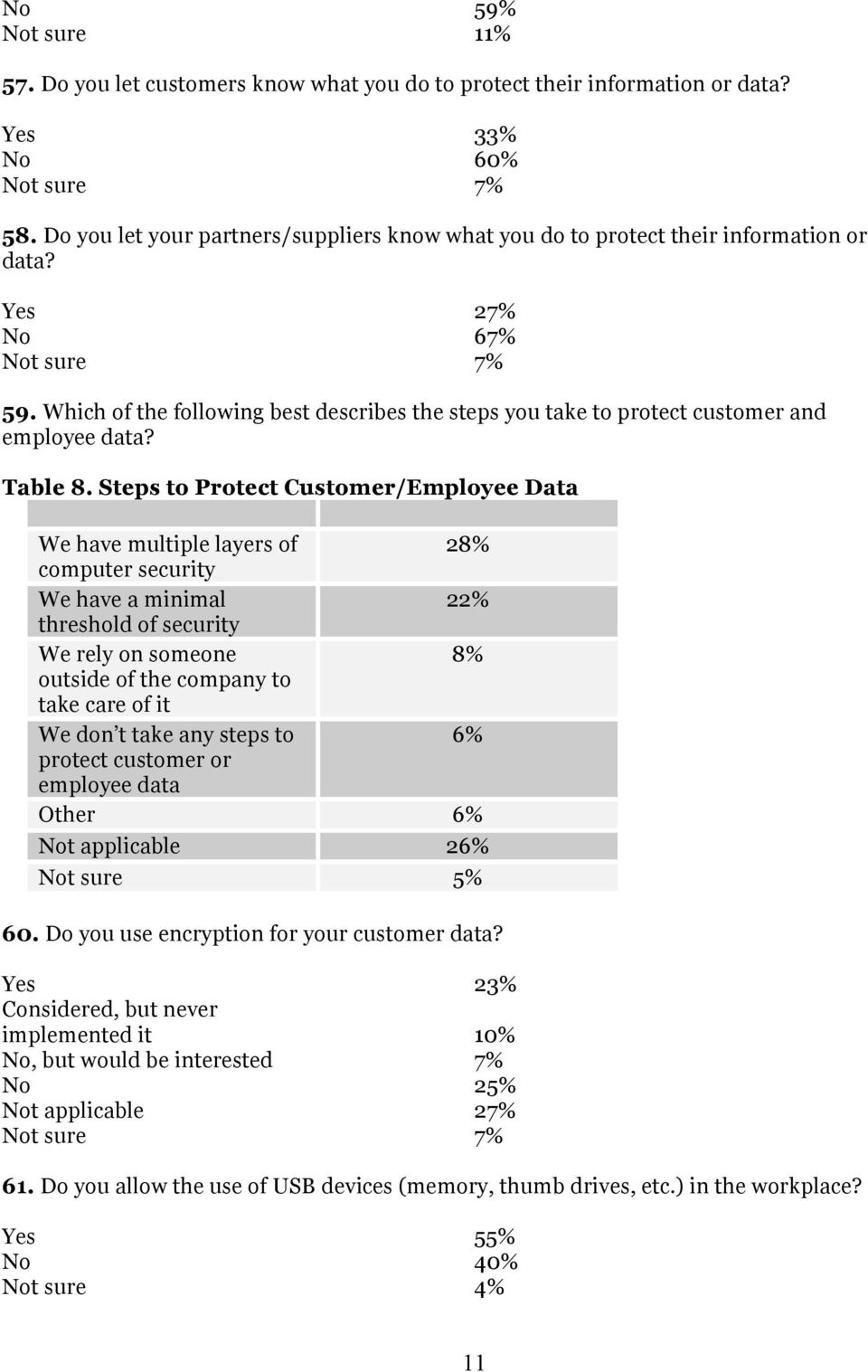 Which of the following best describes the steps you take to protect customer and employee data? Table 8.