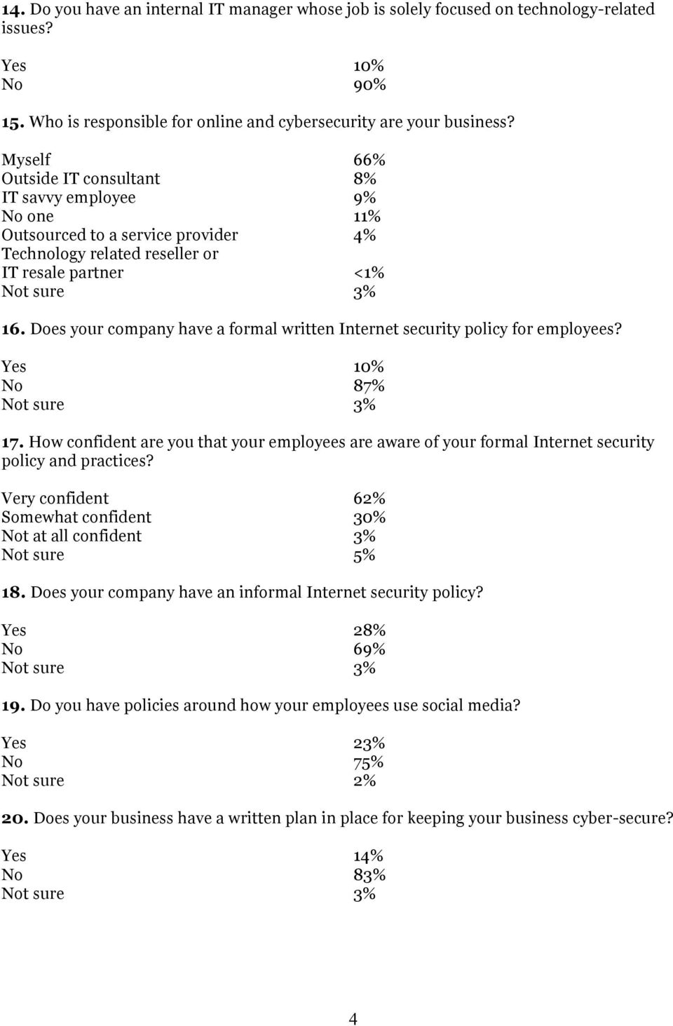 Does your company have a formal written Internet security policy for employees? Yes 10% No 87% 17.