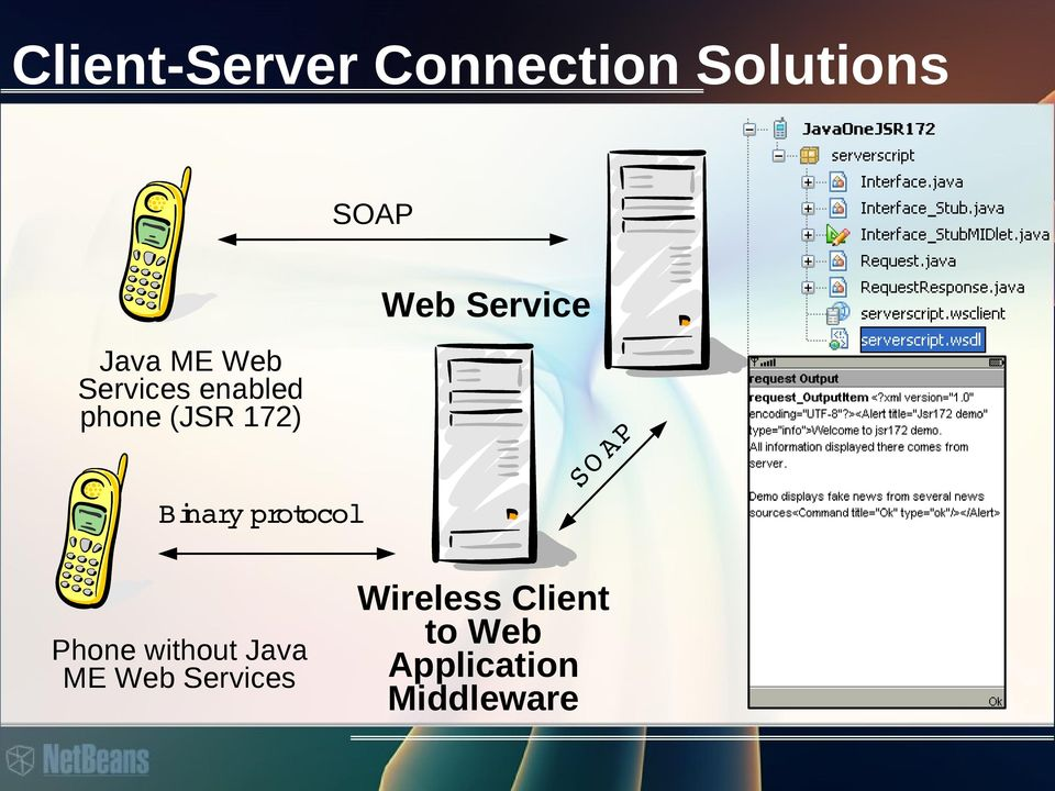 protocol Web Service SO AP Phone without Java ME