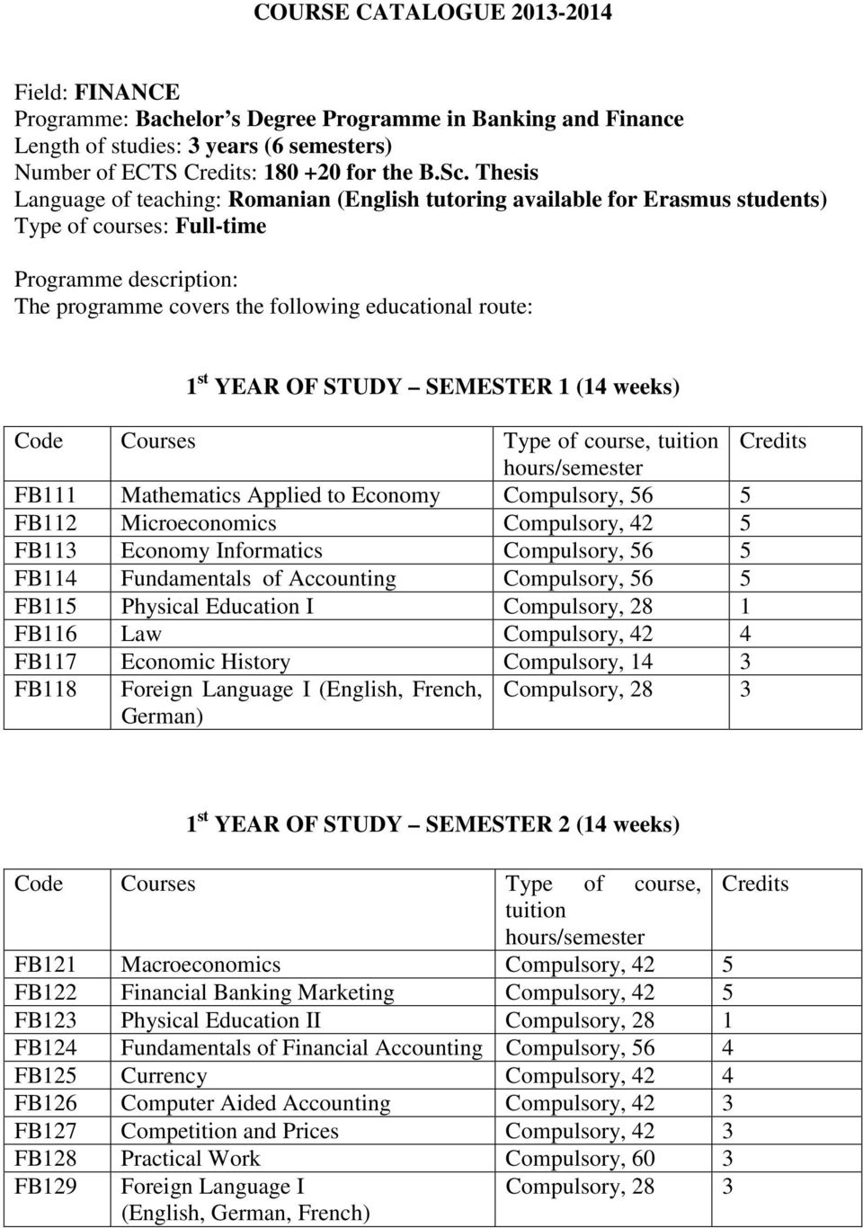 YEAR OF STUDY SEMESTER 1 (14 weeks) Code Courses Type of course, Credits FB111 Mathematics Applied to Economy Compulsory, 56 5 FB112 Microeconomics Compulsory, 42 5 FB113 Economy Informatics