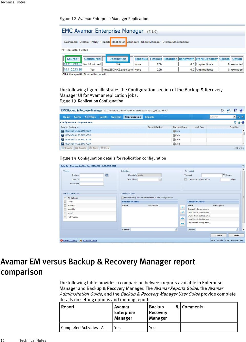 provides a comparison between reports available in Enterprise Manager and Backup & Recovery Manager.