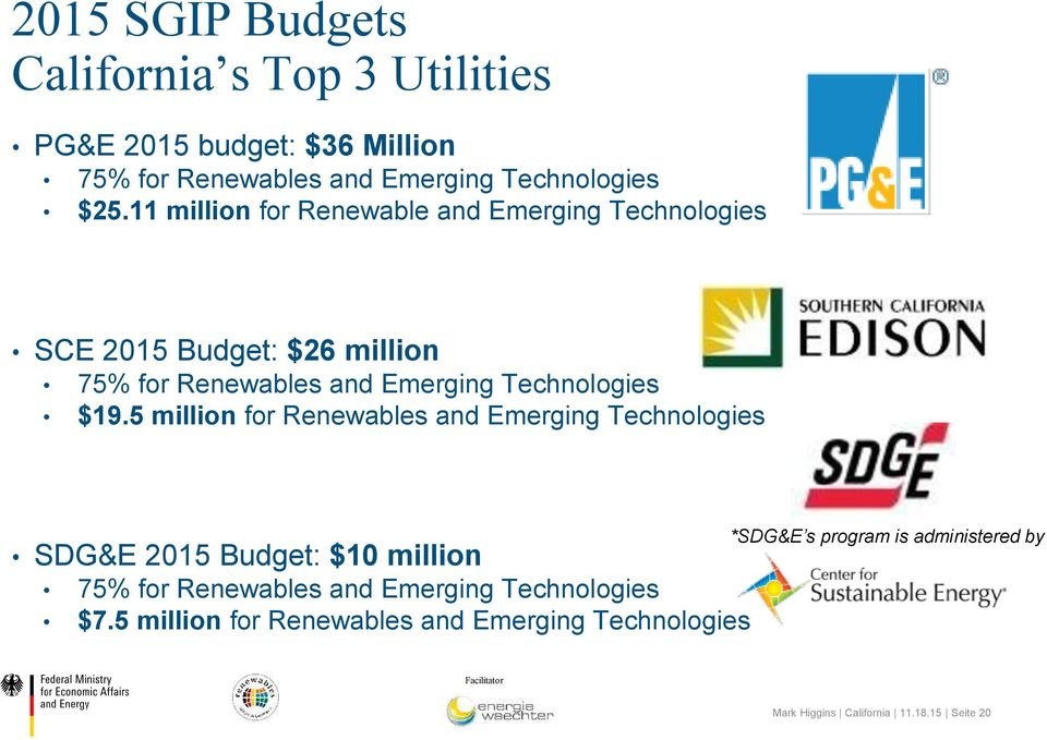 5 million for Renewables and Emerging Technologies *SDG&E s program is administered by SDG&E 2015 Budget: $10 million 75% for