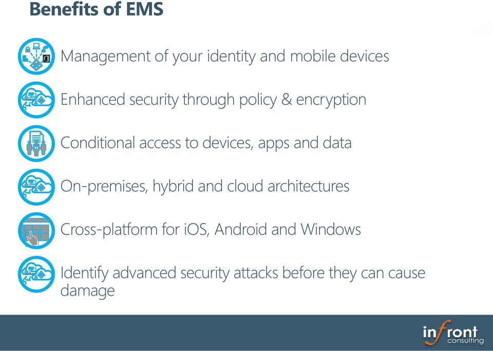 data On-premises, hybrid and cloud architectures Cross-platform for ios,
