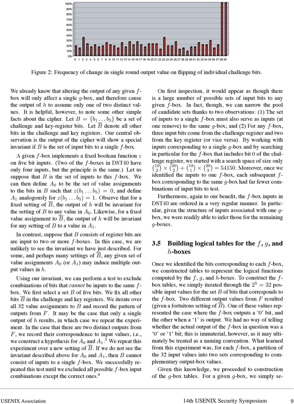 We already know that altering the output of any given f- box will only affect a single g-box, and therefore cause the output of h to assume only one of two distinct values.