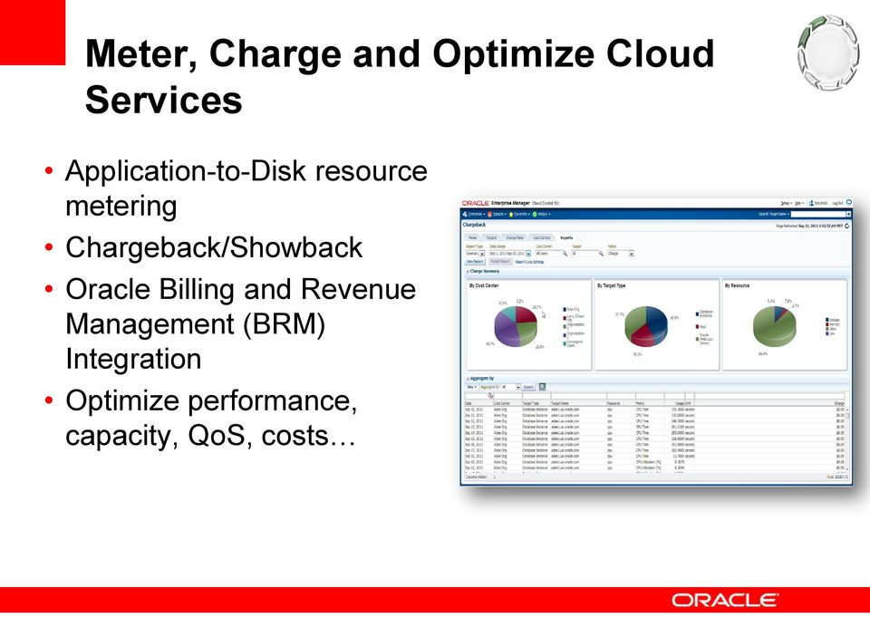 Chargeback/Showback Oracle Billing and Revenue