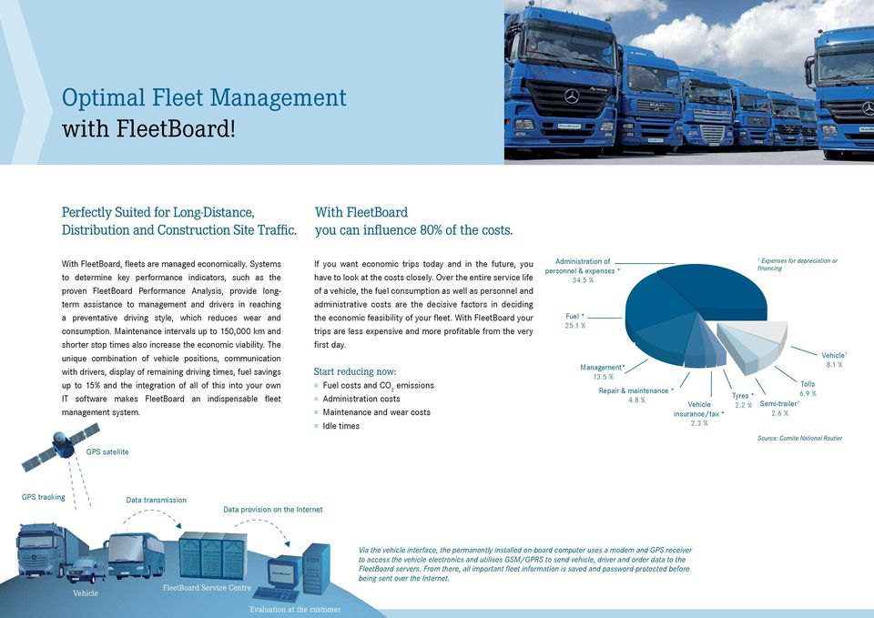 Systems to determine key performance indicators, such as the proven FleetBoard Performance Analysis, provide longterm assistance to management and drivers in reaching a preventative driving style,