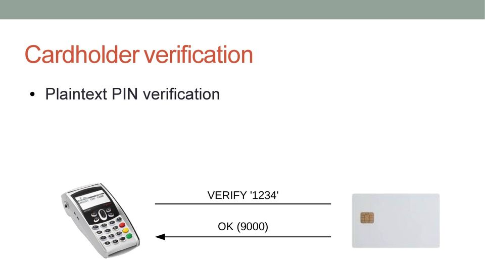 Plaintext PIN