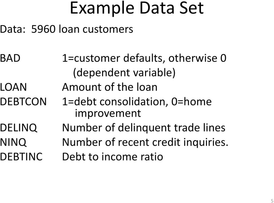 1=debt consolidation, 0=home improvement DELINQ Number of delinquent
