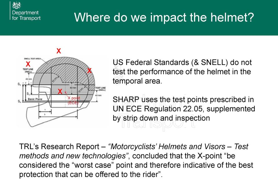 SHARP uses the test points prescribed in UN ECE Regulation 22.
