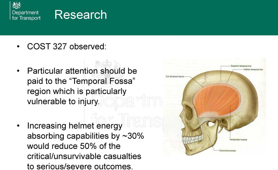 Increasing helmet energy absorbing capabilities by ~30% would reduce