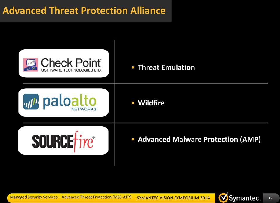 Threat Emulation