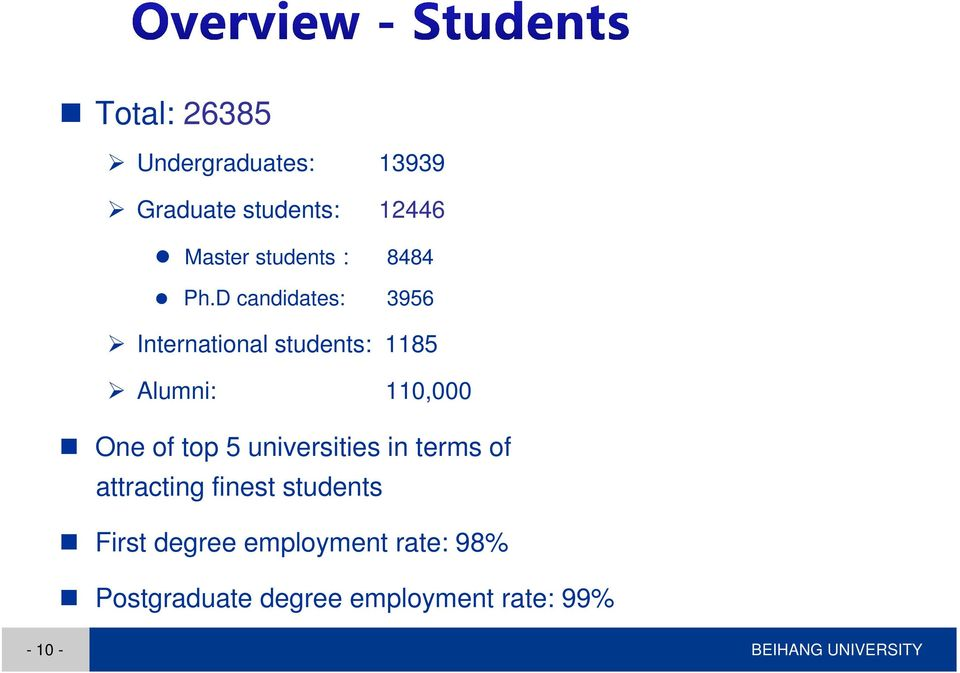 D candidates: 3956 International students: 1185 Alumni: 110,000 One of top 5