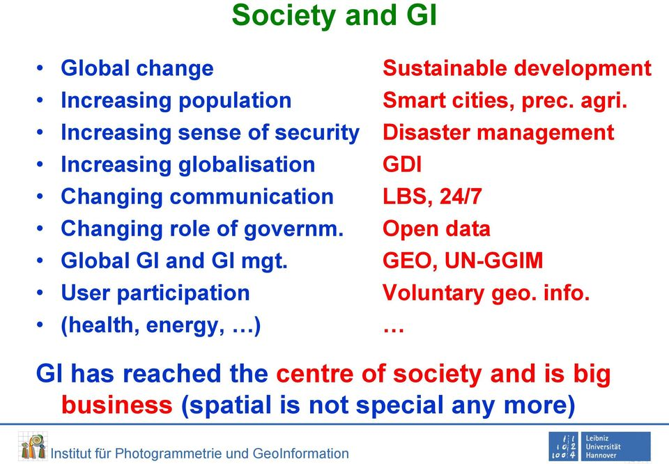 24/7 Changing role of governm. Open data Global GI and GI mgt.