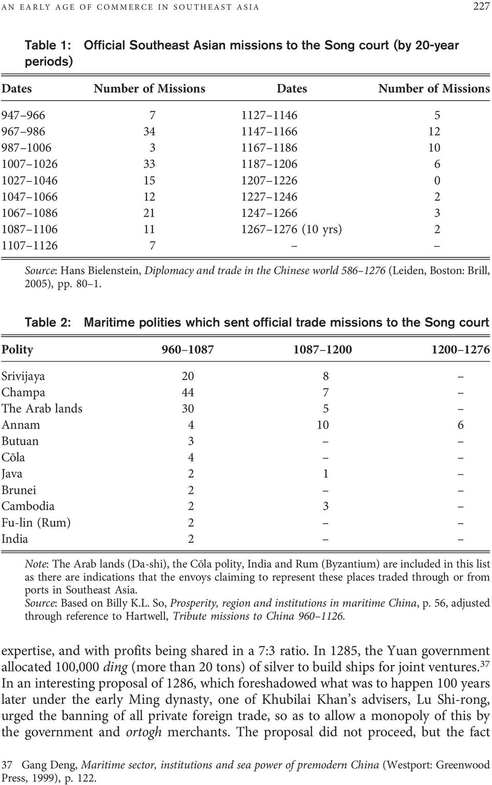 Source: Hans Bielenstein, Diplomacy and trade in the Chinese world 586 1276 (Leiden, Boston: Brill, 2005), pp. 80 1.