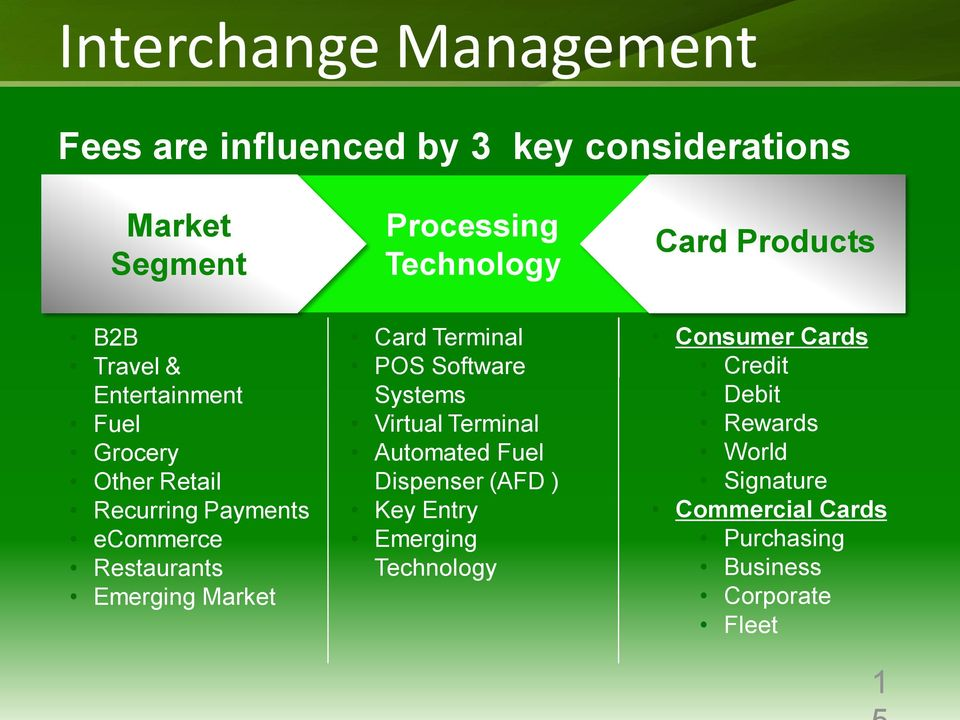 Market Card Terminal POS Software Systems Virtual Terminal Automated Fuel Dispenser (AFD ) Key Entry Emerging
