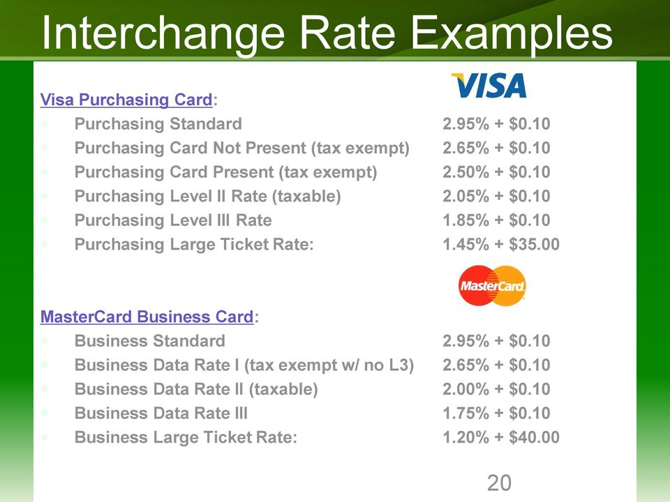 10 Purchasing Large Ticket Rate: 1.45% + $35.00 MasterCard Business Card: Business Standard 2.95% + $0.