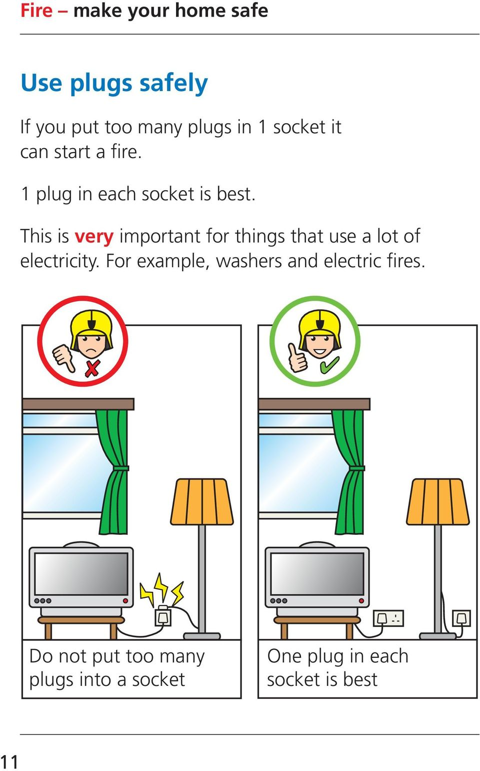 This is very important for things that use a lot of electricity.